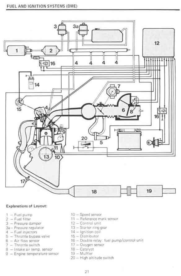 dme21 the porsche 944 motronic dme porsche 944 wiring diagram at virtualis.co